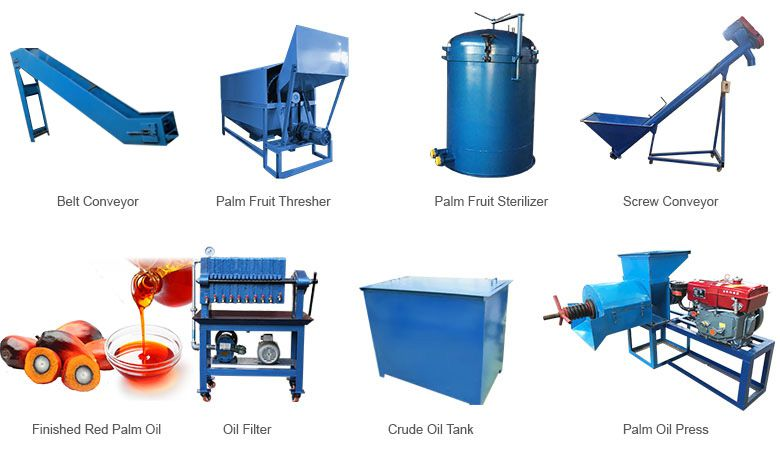 20 ton per day palm oil mill plant for small palm fruit milling production