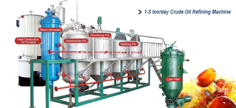 crude palm oil refinery machine