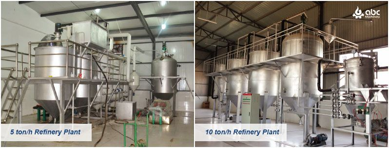 cost evaluation of palm oil refinery equipment