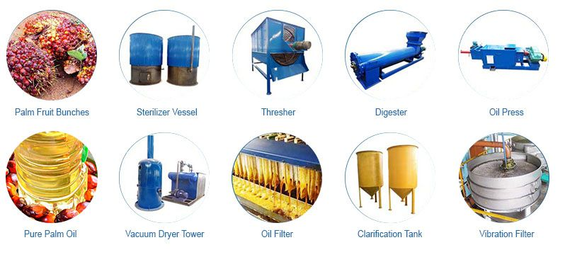 typical process of palm oil mill