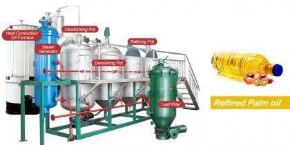 1-30 ton/d Palm Oil Refining Equipment Unit