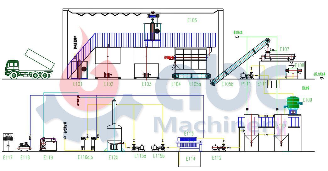 Small Scale Palm Oil Mill Plant Equipmentfor 1 20td Production